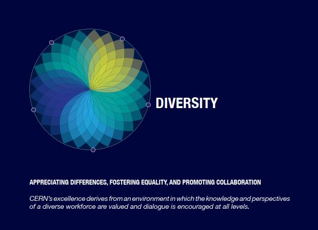 Code of Conduct Diversity